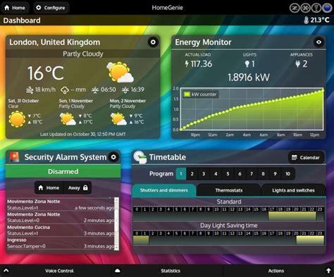 homegenie web ui dashboard smart home domov and d 237 lny