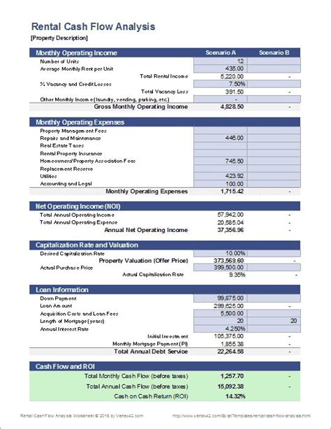 t rowe price loan repayment form 10 images about money management on pinterest