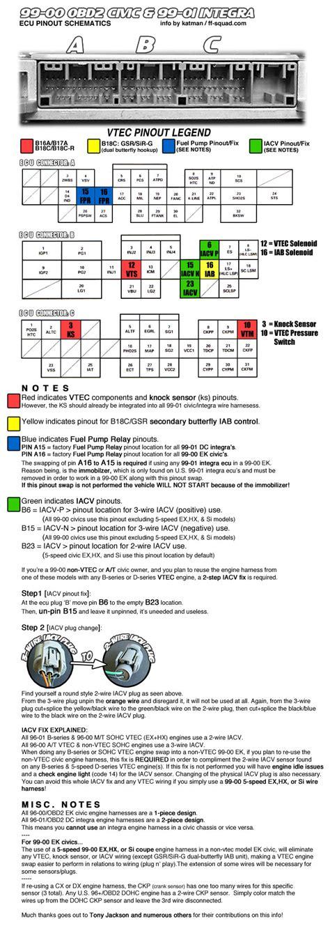 obd2 obd1 wiring harness diagram ta racing