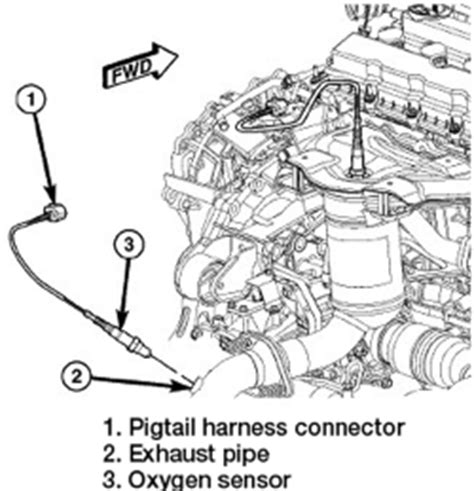 Jeep Commander O2 Sensor Wiring Diagram by Repair Guides