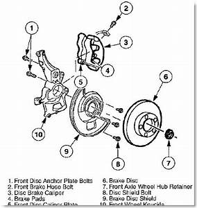 How Do I Remove The Front Brake Discs From A 2004 Ford