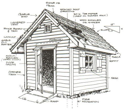 pdf outdoor garden and storage shed building plans plans