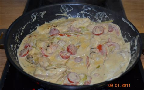 cuisiner des blancs de poulet moelleux recettes pour des blancs de poulet les recettes les