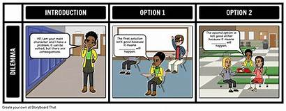 Dilemma Definition Examples Template Storyboard Ethical Moral
