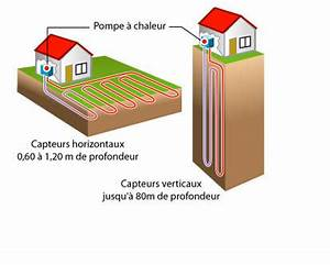 Pompe A Chaleur Eau Air : principe avantages inconvnients et prix de la ~ Farleysfitness.com Idées de Décoration