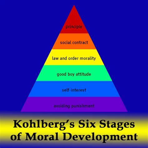 lawrence kohlbergs  stages  moral development