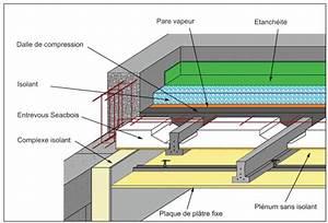 La toiture terrasse Pont thermique et étanchéité à l'air