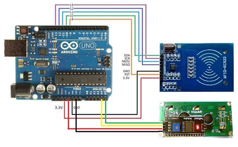 Quick Guide Wire Use The Rfid Module With