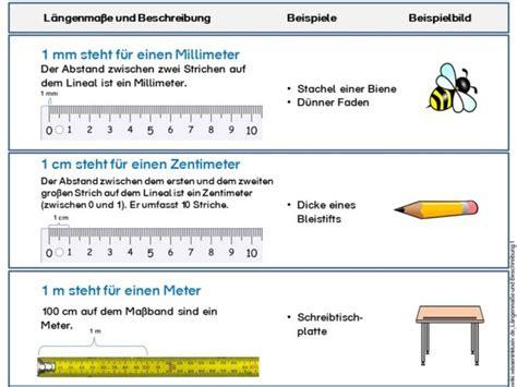 laengen merkblatt materialien grundschule wiki