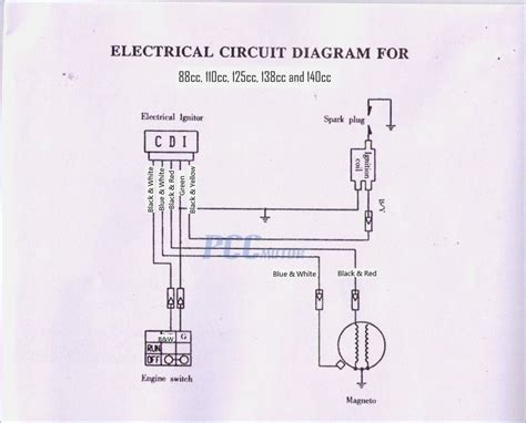 49cc pocket bike wiring diagram vivresaville