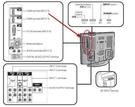 Dish Network Vip 722 Wiring Diagram by Dish Network Wiring Diagram 722