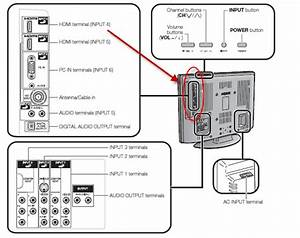 diagrams wiring sound bar wiring diagram best free With jeep wrangler wiring diagram also maytag neptune washer wiring diagram