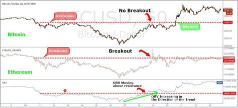 bitcoin day trading strategyytvideostk