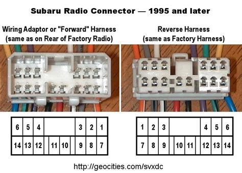 Subaru Legacy Outback Baja Radio Harness Pin Out