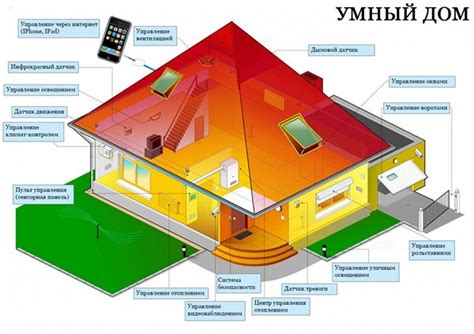 Экономия электроэнергии на предприятии и производстве метод снижения затрат мероприятия по энергосбережению