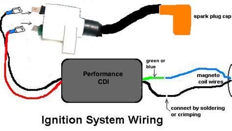 Installing The Racing Cdi Ignition Coil