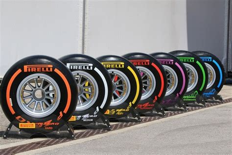 Pirelli Show Off Wider 2017 Tyres For First Time