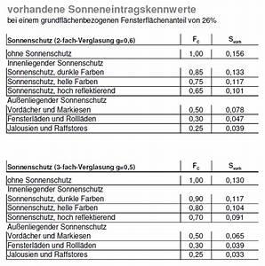 Raumgröße Berechnen : nachweis des sommerlichen w rmeschutzes nach din 4108 2 ~ Themetempest.com Abrechnung