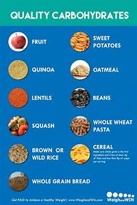 Healthy Carbohydrates Foods Pictures