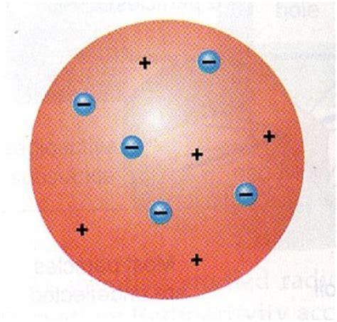Who 'discovered' the Atom ?   guernseydonkey.com