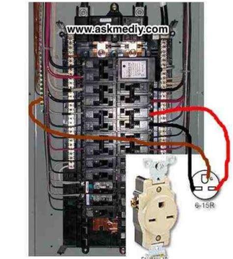 How Install Volt Outlet Askmediy