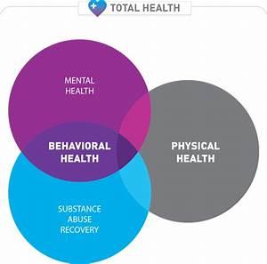 Washington Council For Behavioral Health  U2013 Advocacy And