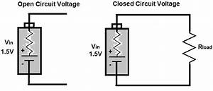 what is open circuit voltage With simple closed circuit diagram image of an open circuit and a