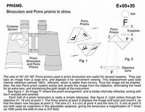 Binoculars And Porro Prisms To Show