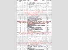 Crkveni Kalendar 2018 Neradni Dani Kalendar Praznici