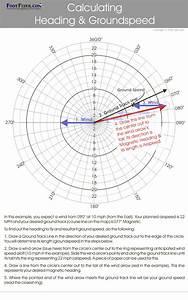 Navigation Log Tools