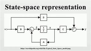 State-space Representation
