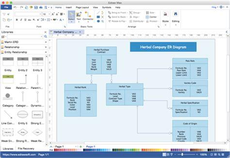 Er Diagram Maker Free by Er Diagram Software For Mac