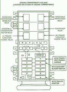Fuse Box Diagram For 1995 Ford Windstar
