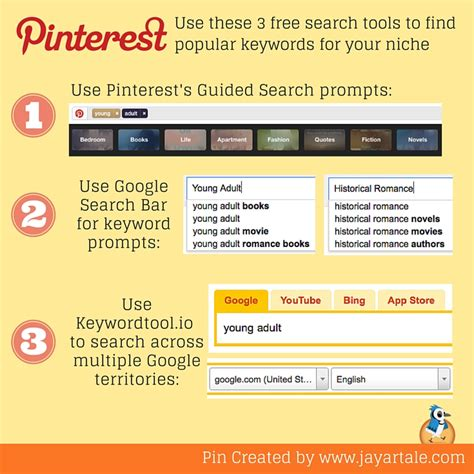 how to leverage keywords pinterest as an author bibliocrunch