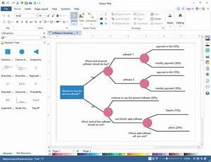 Tree Diagram Maker Online Free