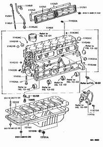 Cylinder Block For 1988
