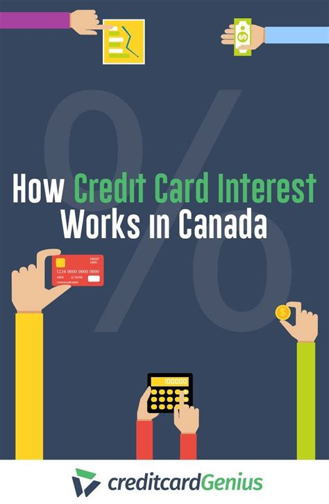 Maybe you would like to learn more about one of these? How Credit Card Interest Works in Canada (With images) | Credit card interest, Credit card ...