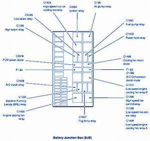 Ford Explorer Suv 2004 Main Fuse Box  Block Circuit Breaker