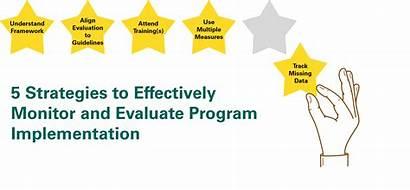 Implementation Program Monitoring Methods Monitor Evaluate Strategies