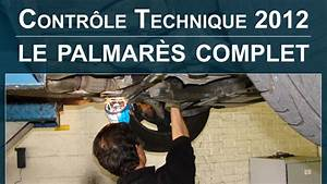 Controle Technique Les Angles : dimension garage auto controle technique ~ Gottalentnigeria.com Avis de Voitures