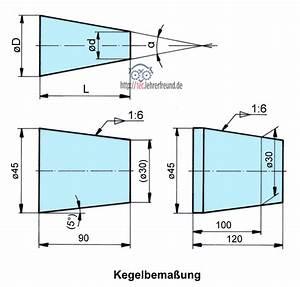 Querschnitt Berechnen Formel : kegelige formen bema en und berechnen tec lehrerfreund ~ Themetempest.com Abrechnung