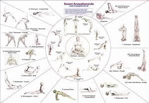 Free Yoga Poses Chart Cakepins Com