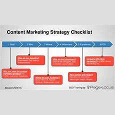 Chapter 8  Seo Content Marketing Strategy By Pagelocuscom