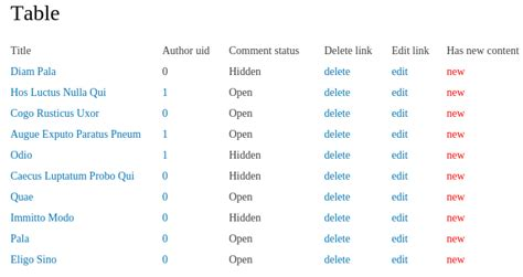 Html Div Table Generator by Html Div Table Generator Brokeasshome