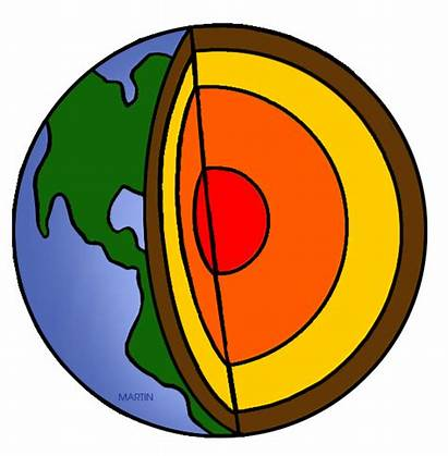 Layers Earth Clipart Geology Clip Geologist Science