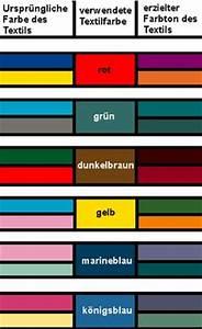 Ral Ncs Tabelle : carta de colores pantone y ral llar pinterest carta de colores pantone colores pantone y ~ Markanthonyermac.com Haus und Dekorationen