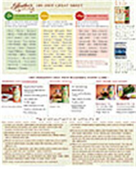 photos of ibs diet sheet