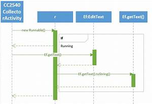 Android - Drawing Sequence Diagram In Java