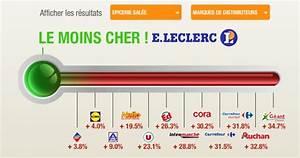 Fioul Moins Cher Leclerc : comparateur de prix carrefour ~ Dailycaller-alerts.com Idées de Décoration