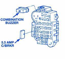 Jeep Ckerokee Country 1996 Fuse Box  Block Circuit Breaker